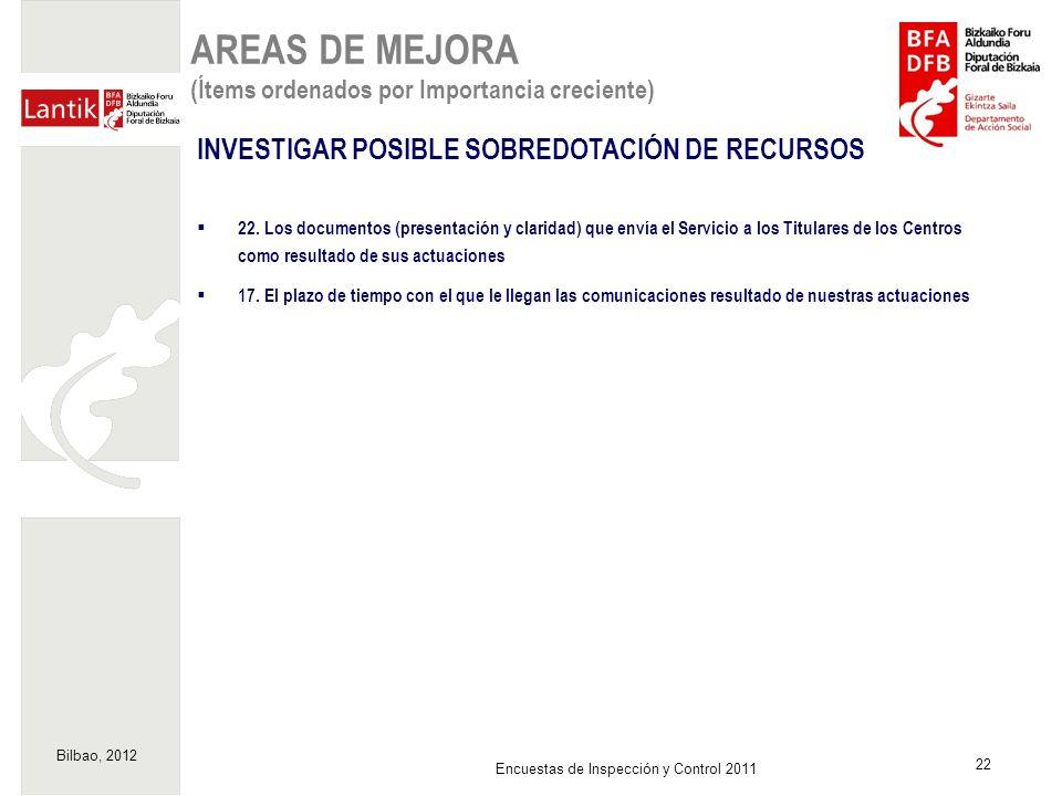 Bilbao, 2012 22 Encuestas de Inspección y Control 2011 INVESTIGAR POSIBLE SOBREDOTACIÓN DE RECURSOS 22. Los documentos (presentación y claridad) que e