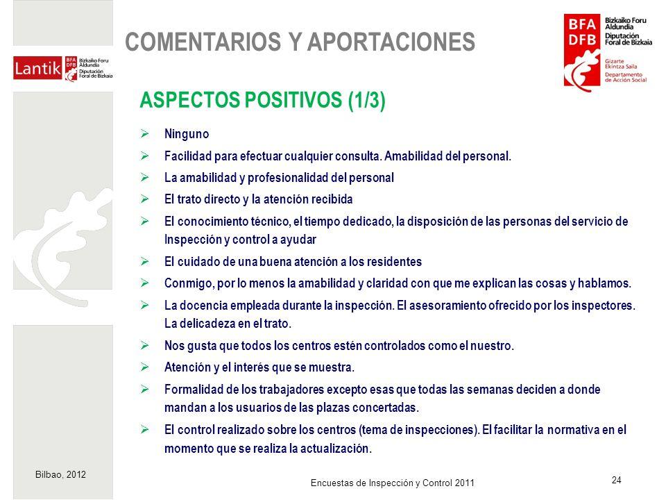 Bilbao, 2012 24 Encuestas de Inspección y Control 2011 ASPECTOS POSITIVOS (1/3) Ninguno Facilidad para efectuar cualquier consulta. Amabilidad del per