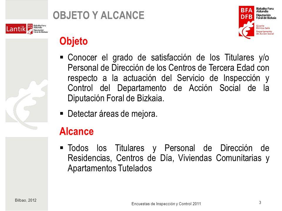 Bilbao, 2012 3 Encuestas de Inspección y Control 2011 OBJETO Y ALCANCE Objeto Conocer el grado de satisfacción de los Titulares y/o Personal de Direcc