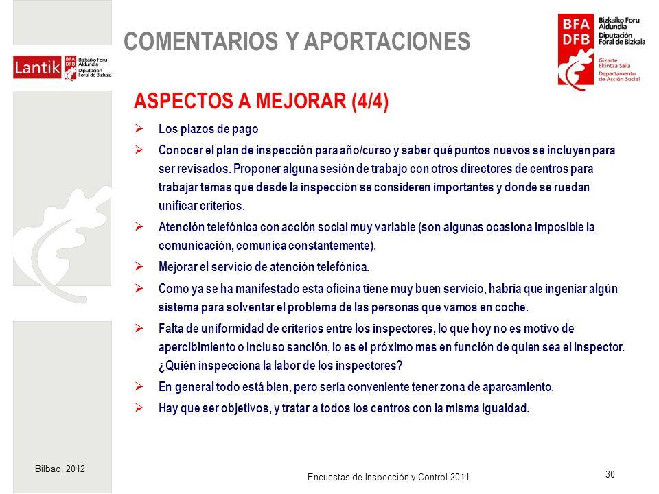 Bilbao, 2012 30 Encuestas de Inspección y Control 2011 ASPECTOS A MEJORAR (4/4) Los plazos de pago Conocer el plan de inspección para año/curso y sabe