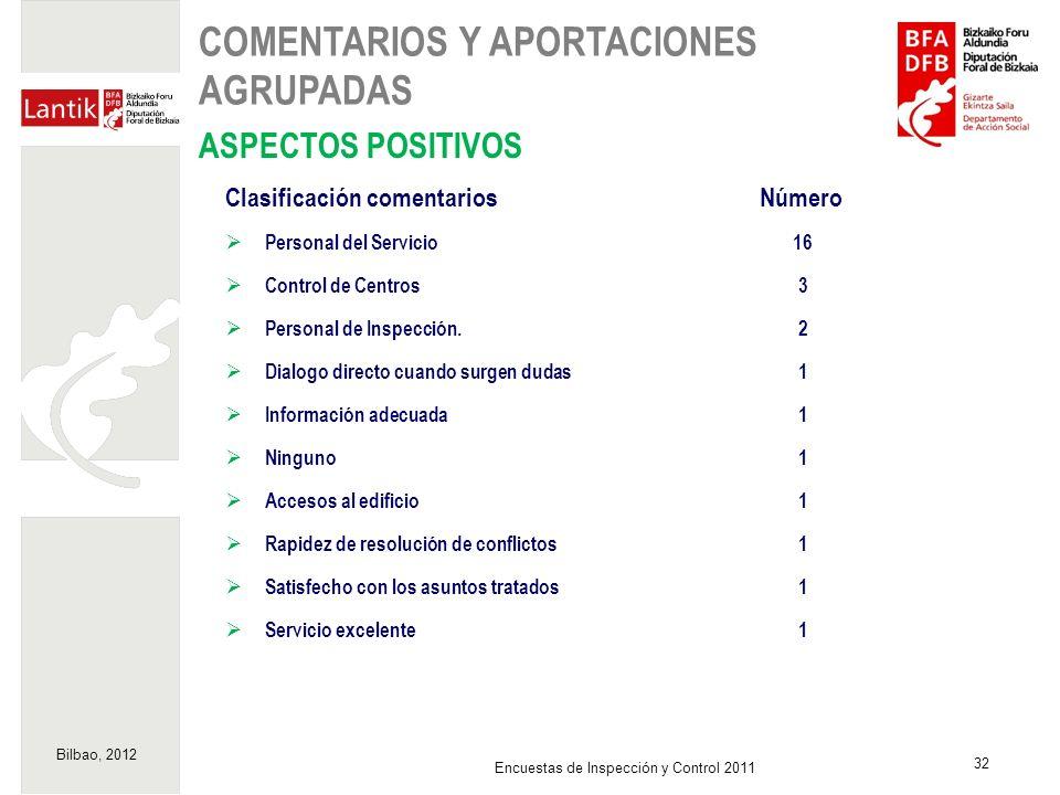 Bilbao, 2012 32 Encuestas de Inspección y Control 2011 ASPECTOS POSITIVOS COMENTARIOS Y APORTACIONES AGRUPADAS Clasificación comentarios Número Person