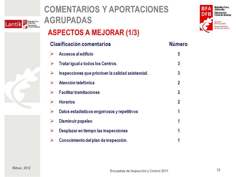 Bilbao, 2012 33 Encuestas de Inspección y Control 2011 ASPECTOS A MEJORAR (1/3) COMENTARIOS Y APORTACIONES AGRUPADAS Clasificación comentarios Número