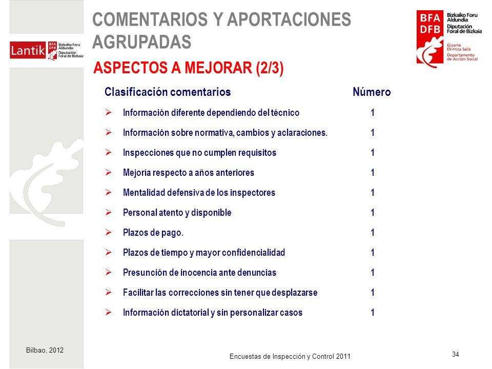 Bilbao, 2012 34 Encuestas de Inspección y Control 2011 ASPECTOS A MEJORAR (2/3) COMENTARIOS Y APORTACIONES AGRUPADAS Clasificación comentarios Número