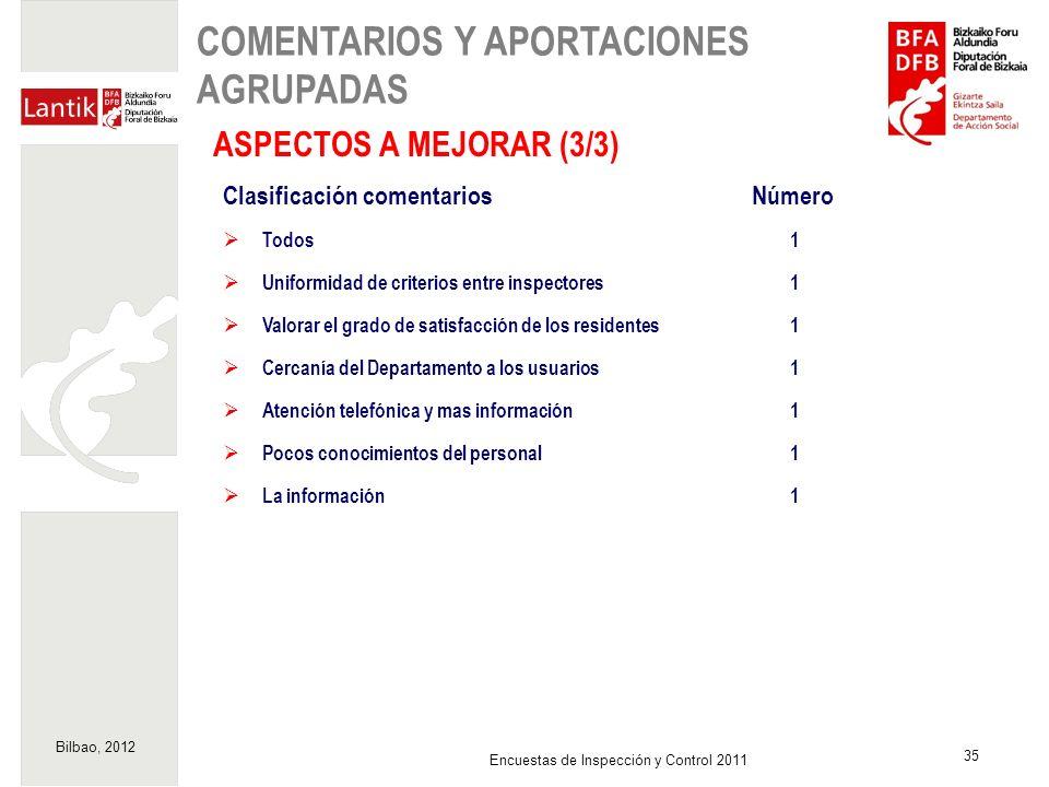 Bilbao, 2012 35 Encuestas de Inspección y Control 2011 ASPECTOS A MEJORAR (3/3) COMENTARIOS Y APORTACIONES AGRUPADAS Clasificación comentarios Número