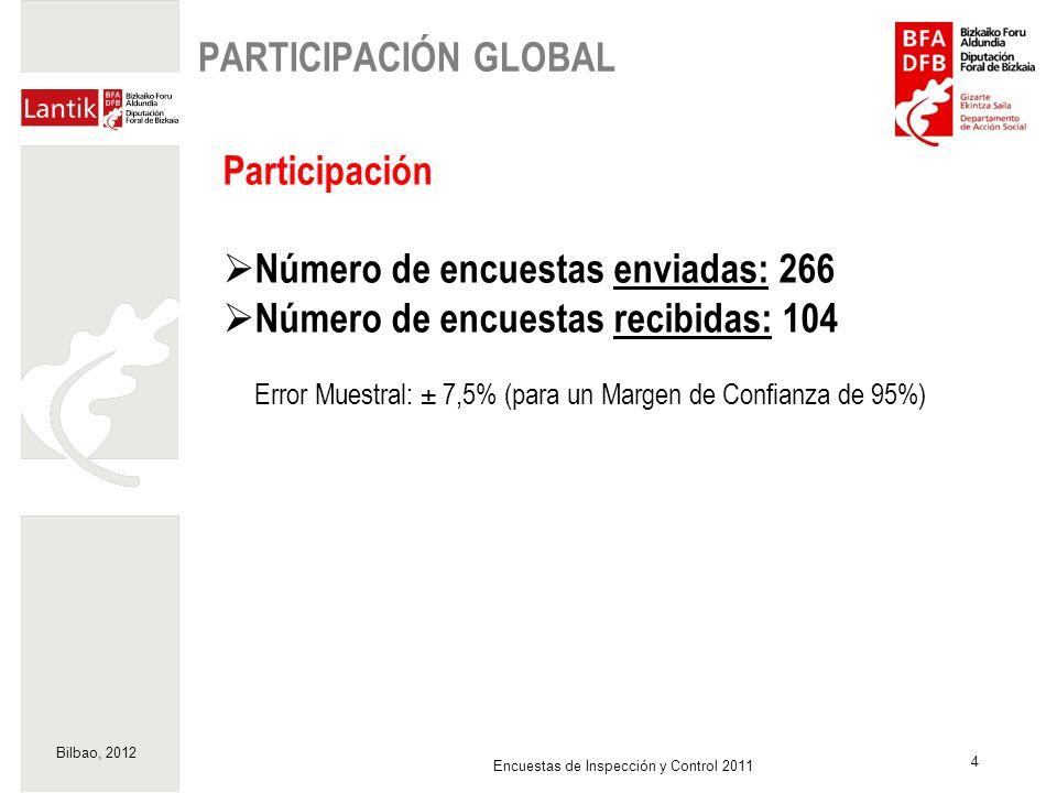 Bilbao, 2012 4 Encuestas de Inspección y Control 2011 PARTICIPACIÓN GLOBAL Participación Número de encuestas enviadas: 266 Número de encuestas recibid
