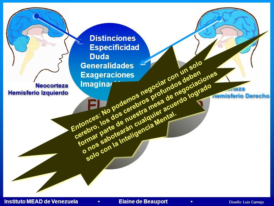 Instituto MEAD de Venezuela Elaine de Beauport Diseño: Luis Camejo si tenemos tres? Neocorteza Hemisferio Izquierdo Neocorteza Hemisferio Izquierdo Ne