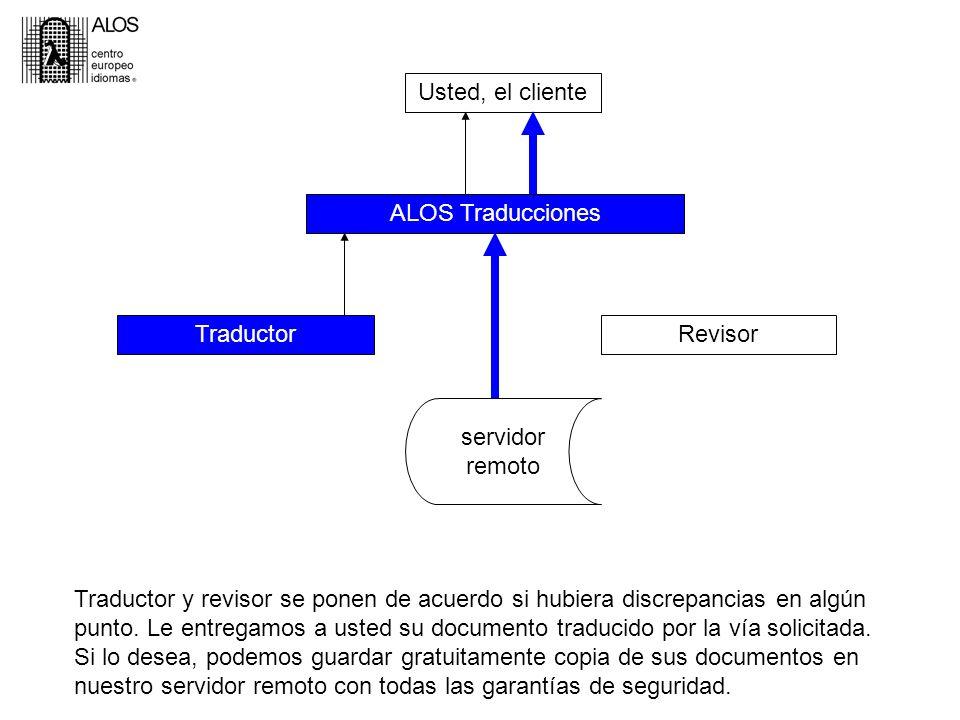 Usted, el cliente ALOS Traducciones TraductorRevisor servidor remoto Traductor y revisor se ponen de acuerdo si hubiera discrepancias en algún punto.