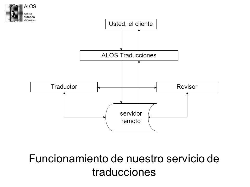 Usted, el cliente ALOS Traducciones TraductorRevisor servidor remoto Usted, el cliente, se pone en contacto con ALOS traducciones o por teléfono en el número 963931314 o por correo electrónico a traducciones@alosidiomas.net