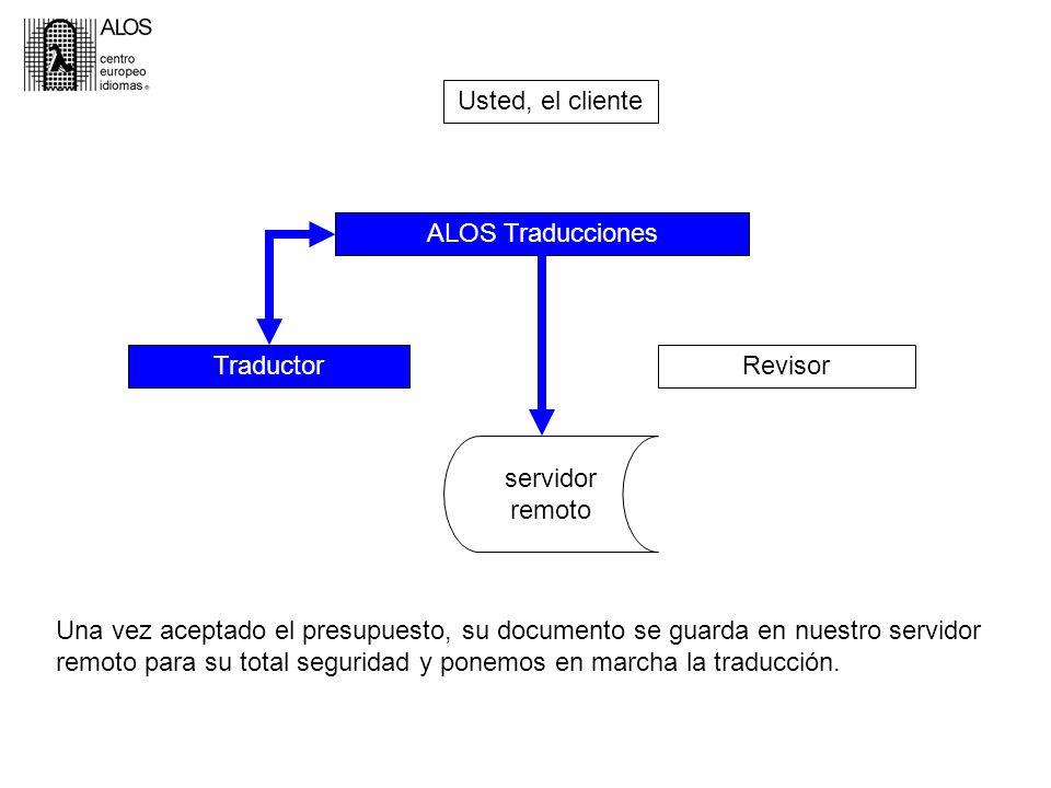 Usted, el cliente ALOS Traducciones TraductorRevisor servidor remoto Una vez aceptado el presupuesto, su documento se guarda en nuestro servidor remoto para su total seguridad y ponemos en marcha la traducción.