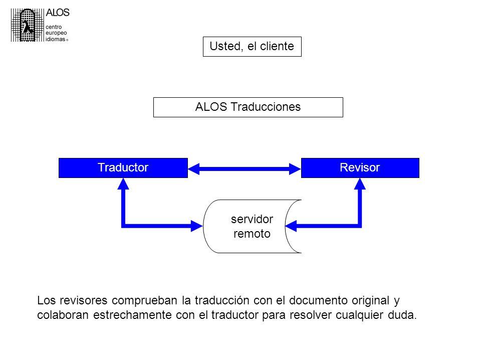 Usted, el cliente ALOS Traducciones TraductorRevisor servidor remoto Los revisores comprueban la traducción con el documento original y colaboran estrechamente con el traductor para resolver cualquier duda.