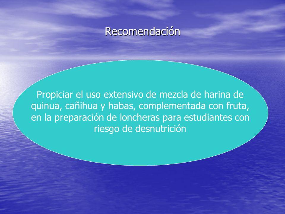 Recomendación Propiciar el uso extensivo de mezcla de harina de quinua, cañihua y habas, complementada con fruta, en la preparación de loncheras para