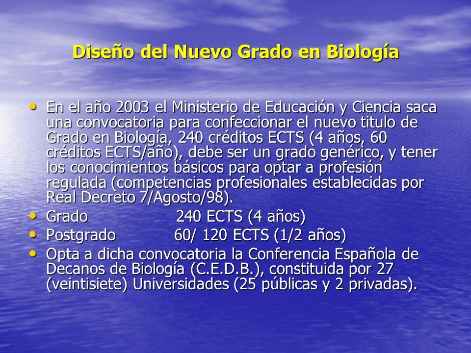 Diseño del Nuevo Grado en Biología En el año 2003 el Ministerio de Educación y Ciencia saca una convocatoria para confeccionar el nuevo titulo de Grad