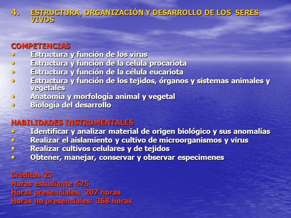4. ESTRUCTURA, ORGANIZACIÓN Y DESARROLLO DE LOS SERES VIVOS COMPETENCIAS Estructura y función de los virus Estructura y función de los virus Estructur