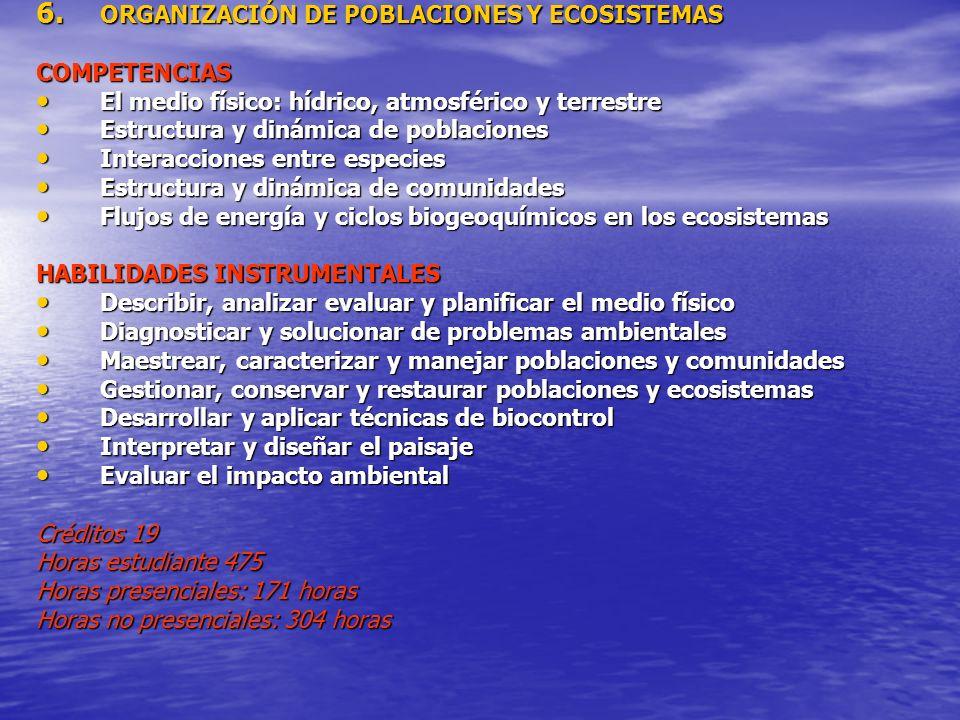 6. ORGANIZACIÓN DE POBLACIONES Y ECOSISTEMAS COMPETENCIAS El medio físico: hídrico, atmosférico y terrestre El medio físico: hídrico, atmosférico y te