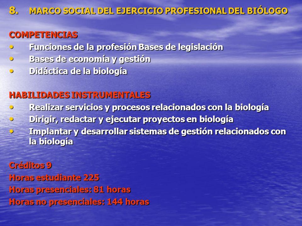 8. MARCO SOCIAL DEL EJERCICIO PROFESIONAL DEL BIÓLOGO COMPETENCIAS Funciones de la profesión Bases de legislación Funciones de la profesión Bases de l