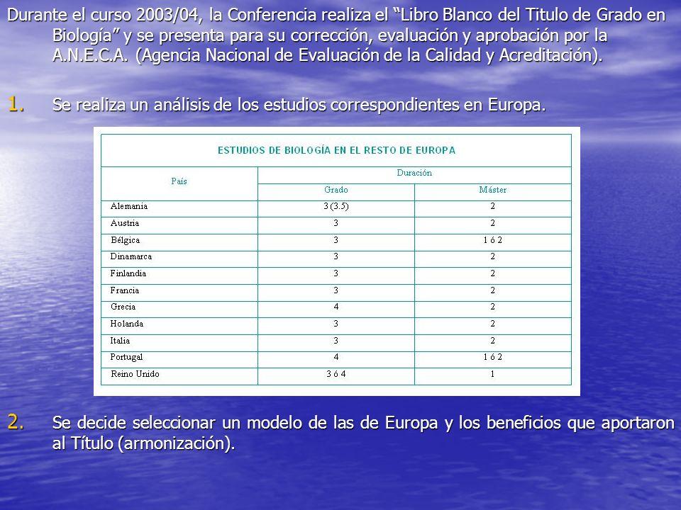 Durante el curso 2003/04, la Conferencia realiza el Libro Blanco del Titulo de Grado en Biología y se presenta para su corrección, evaluación y aproba