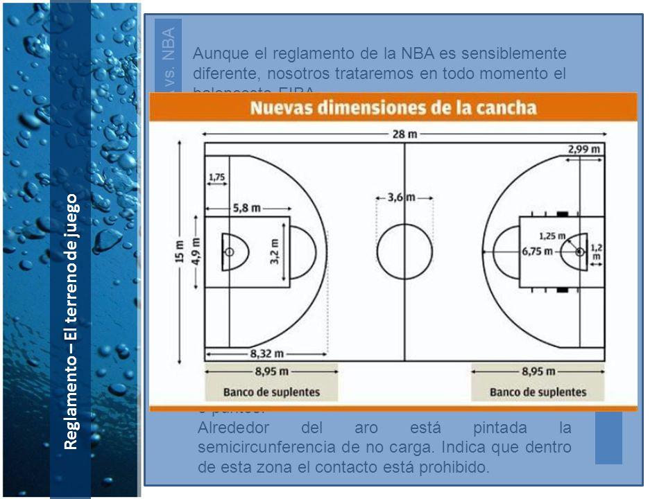 Reglamento – El terreno de juego Aunque el reglamento de la NBA es sensiblemente diferente, nosotros trataremos en todo momento el baloncesto FIBA. El