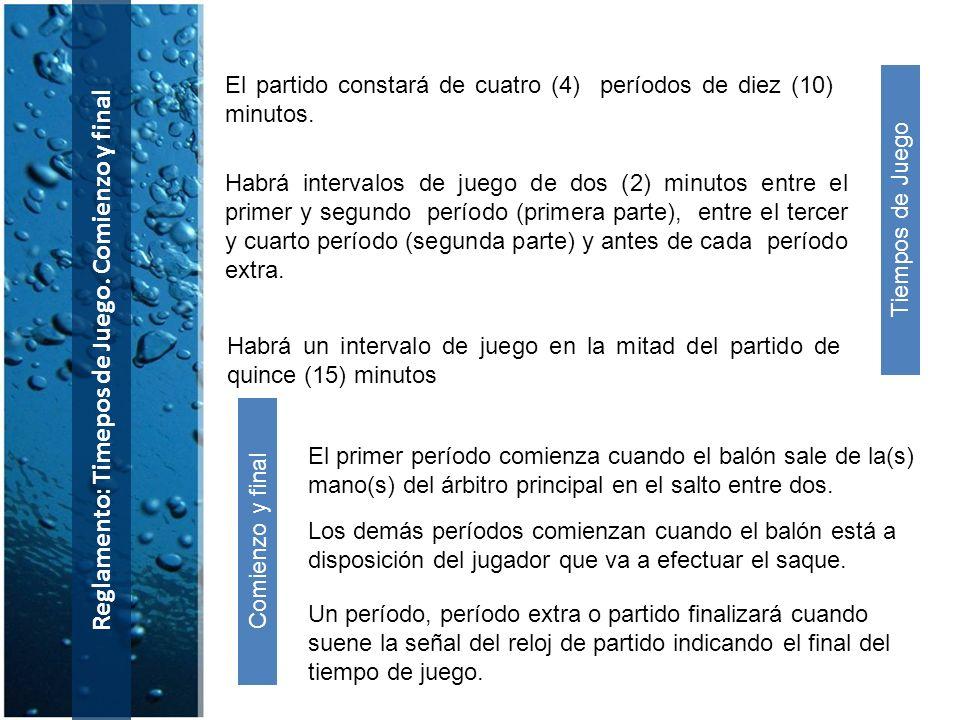 Reglamento: Timepos de Juego. Comienzo y final El partido constará de cuatro (4) períodos de diez (10) minutos. Habrá intervalos de juego de dos (2) m