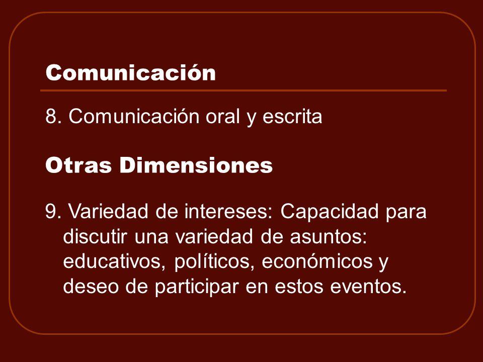 Comunicación 8. Comunicación oral y escrita Otras Dimensiones 9. Variedad de intereses: Capacidad para discutir una variedad de asuntos: educativos, p
