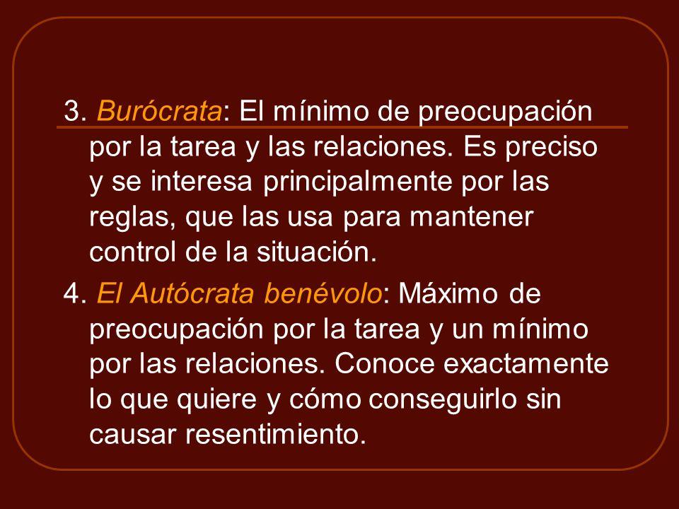 3. Burócrata: El mínimo de preocupación por la tarea y las relaciones. Es preciso y se interesa principalmente por las reglas, que las usa para manten