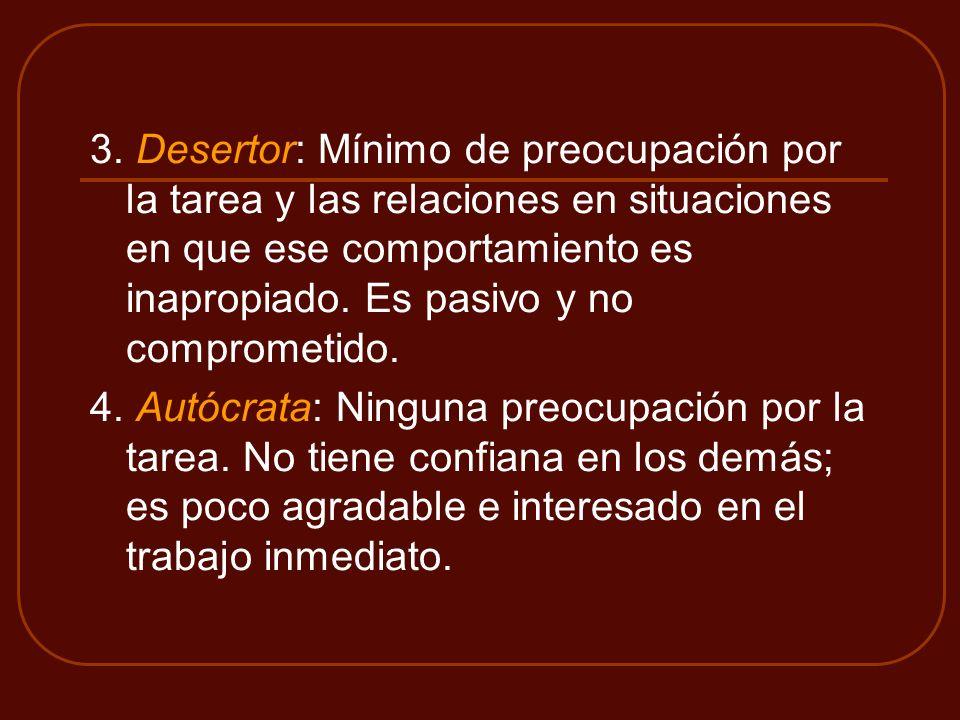 3. Desertor: Mínimo de preocupación por la tarea y las relaciones en situaciones en que ese comportamiento es inapropiado. Es pasivo y no comprometido