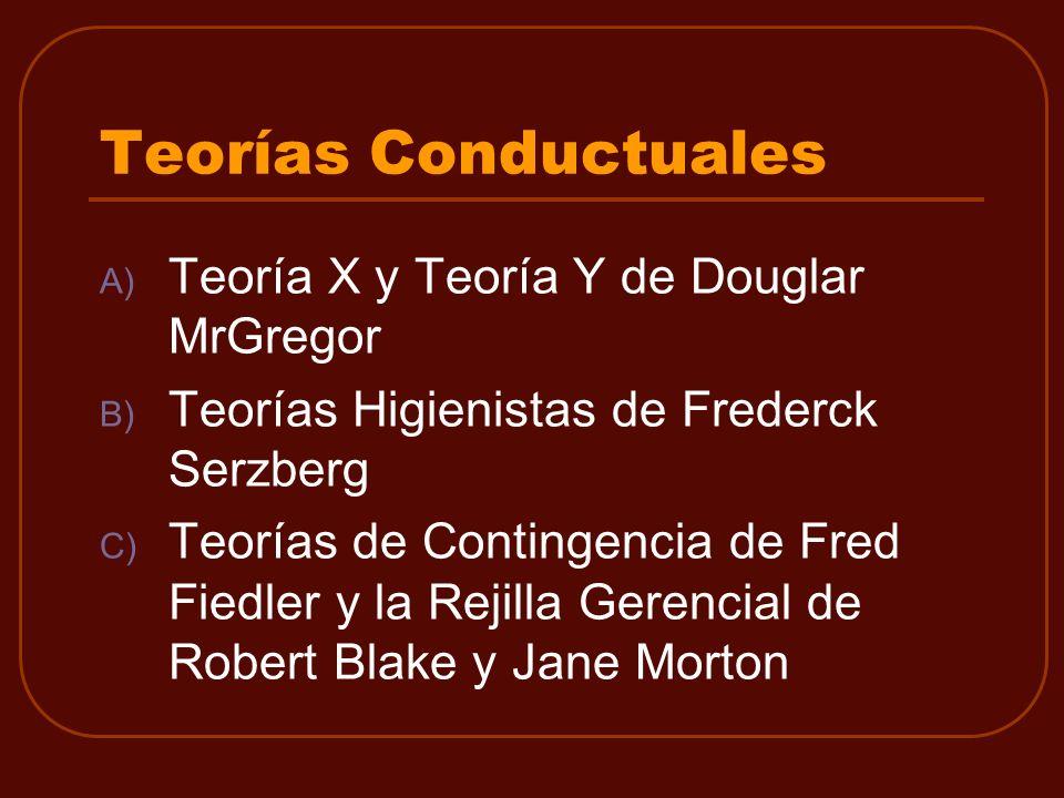 Teorías Conductuales A) Teoría X y Teoría Y de Douglar MrGregor B) Teorías Higienistas de Frederck Serzberg C) Teorías de Contingencia de Fred Fiedler