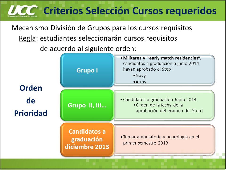 Criterios Selección Cursos requeridos Mecanismo División de Grupos para los cursos requisitos Regla: estudiantes seleccionarán cursos requisitos de ac