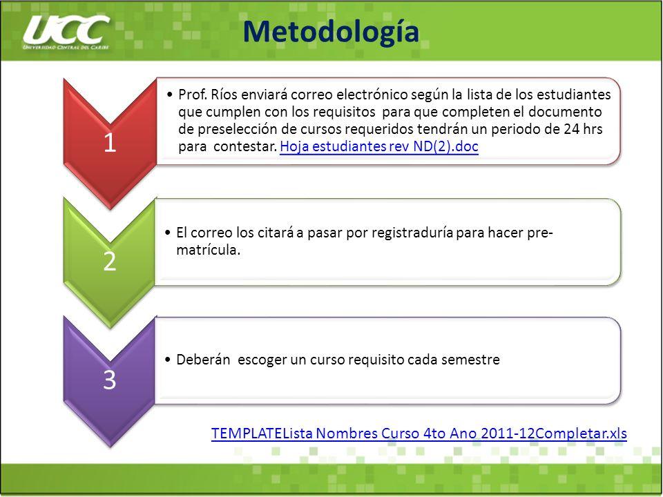 Metodología TEMPLATELista Nombres Curso 4to Ano 2011-12Completar.xls 1 Prof. Ríos enviará correo electrónico según la lista de los estudiantes que cum