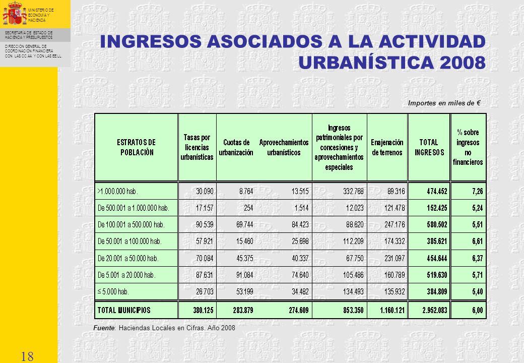 SECRETARÍA DE ESTADO DE HACIENDA Y PRESUPUESTOS DIRECCIÓN GENERAL DE COORDINACIÓN FINANCIERA CON LAS CC.AA.