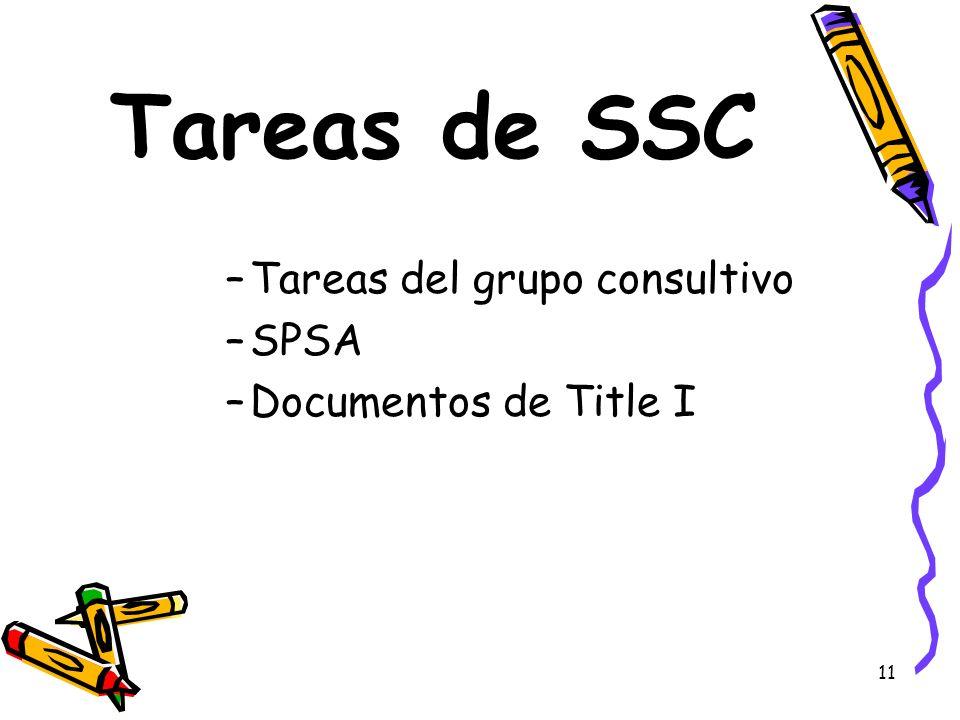11 Tareas de SSC –Tareas del grupo consultivo –SPSA –Documentos de Title I