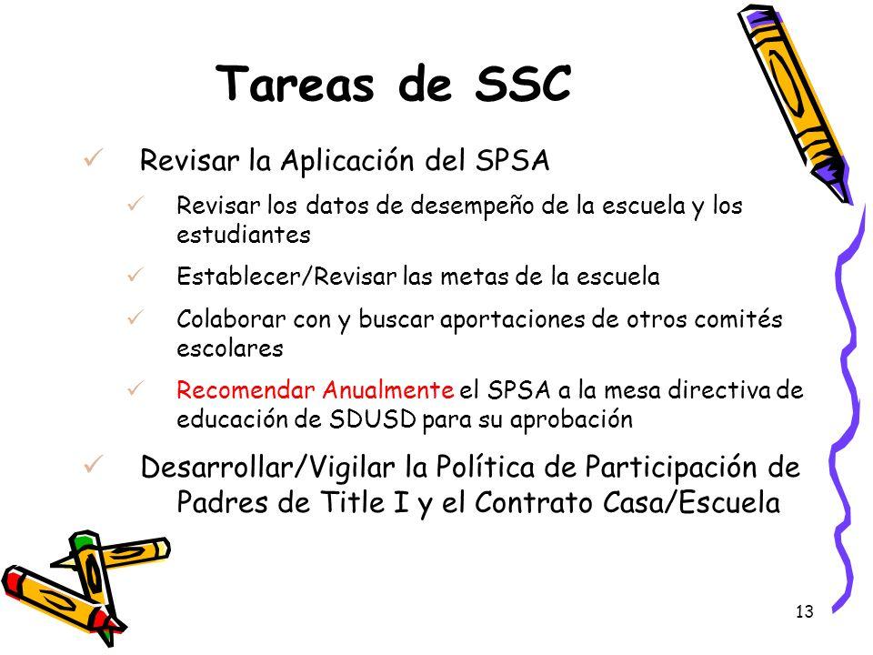 13 Tareas de SSC Revisar la Aplicación del SPSA Revisar los datos de desempeño de la escuela y los estudiantes Establecer/Revisar las metas de la escu