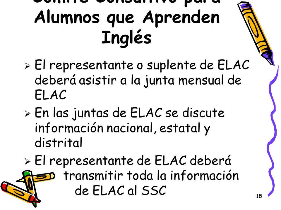 15 Comité Consultivo para Alumnos que Aprenden Inglés El representante o suplente de ELAC deberá asistir a la junta mensual de ELAC En las juntas de E