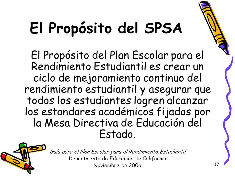 17 El Propósito del SPSA El Propósito del Plan Escolar para el Rendimiento Estudiantil es crear un ciclo de mejoramiento continuo del rendimiento estu