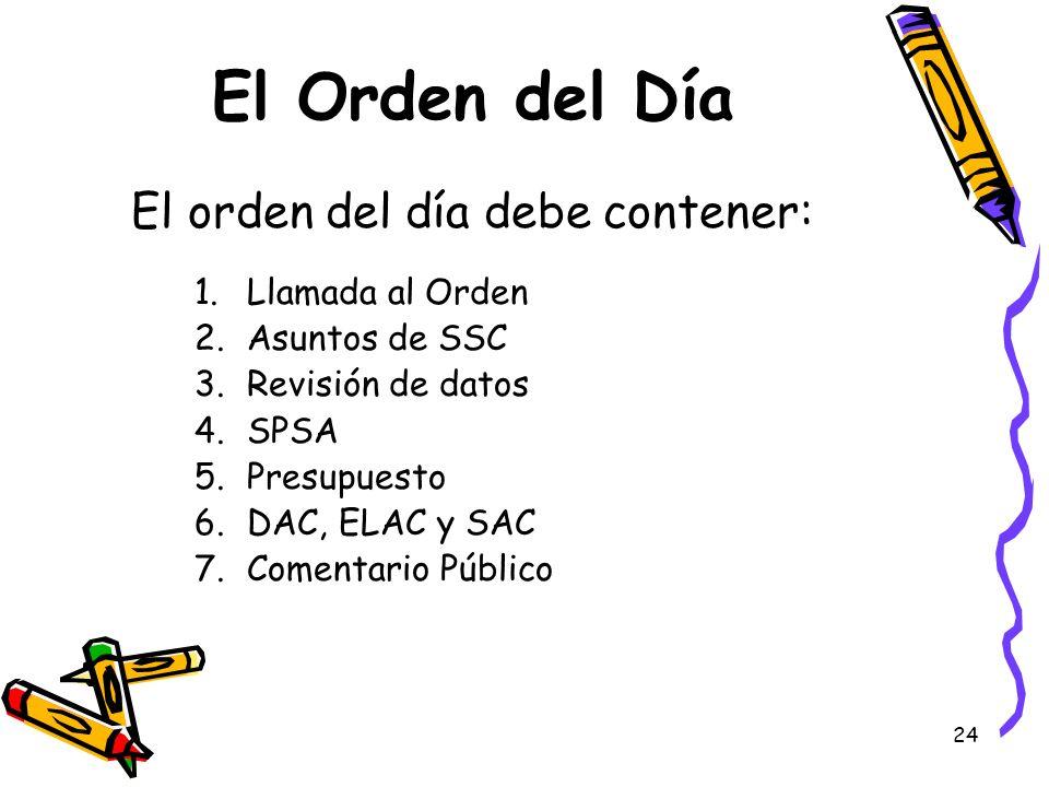 24 El Orden del Día El orden del día debe contener: 1.Llamada al Orden 2.Asuntos de SSC 3.Revisión de datos 4.SPSA 5.Presupuesto 6.DAC, ELAC y SAC 7.C