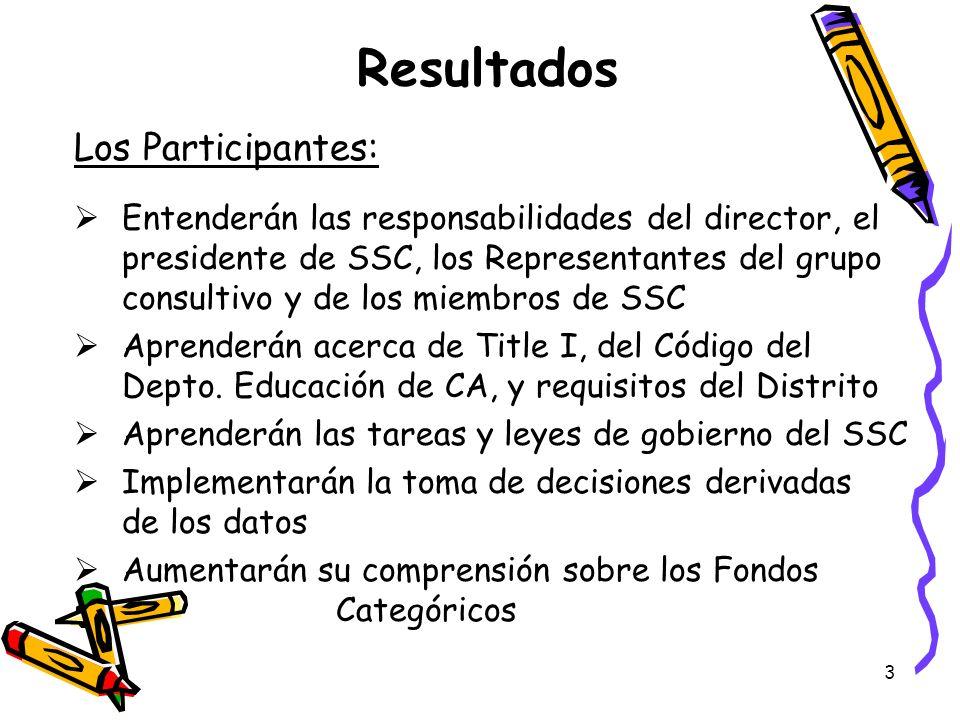 3 Resultados Los Participantes: Entenderán las responsabilidades del director, el presidente de SSC, los Representantes del grupo consultivo y de los