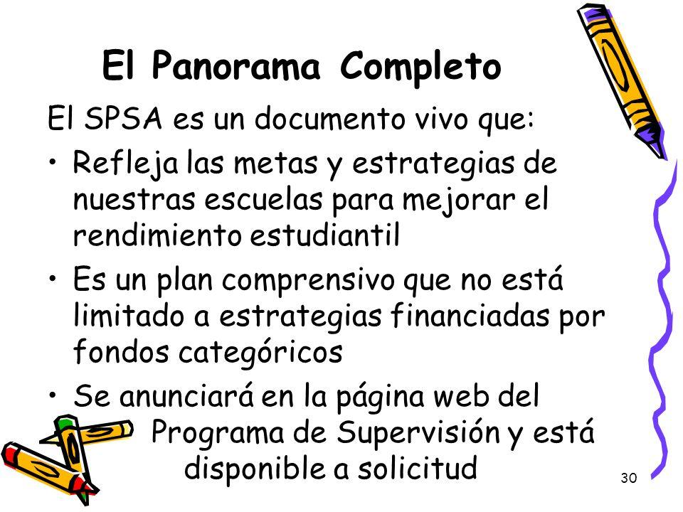 30 El Panorama Completo El SPSA es un documento vivo que: Refleja las metas y estrategias de nuestras escuelas para mejorar el rendimiento estudiantil