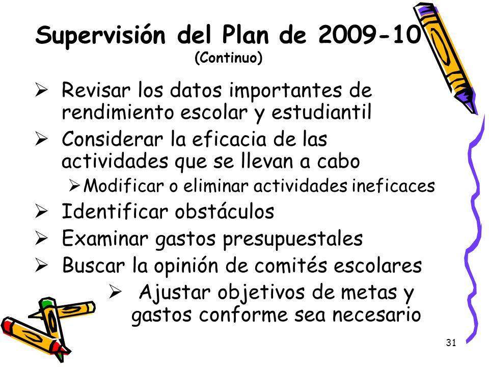 31 Supervisión del Plan de 2009-10 (Continuo) Revisar los datos importantes de rendimiento escolar y estudiantil Considerar la eficacia de las activid