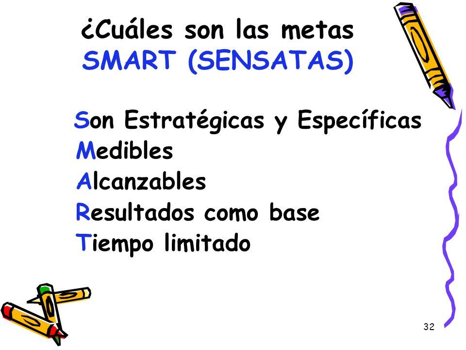 32 ¿Cuáles son las metas SMART (SENSATAS) Son Estratégicas y Específicas Medibles Alcanzables Resultados como base Tiempo limitado