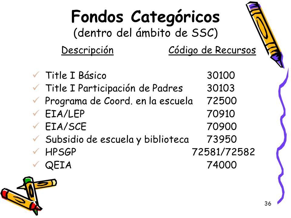 36 Fondos Categóricos (dentro del ámbito de SSC) Descripción Código de Recursos Title I Básico30100 Title I Participación de Padres30103 Programa de C