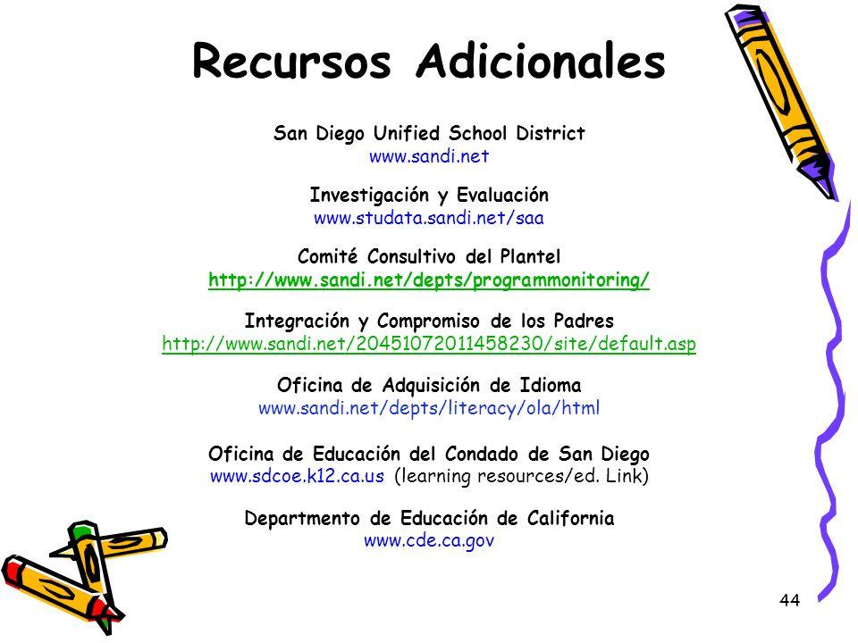 44 Recursos Adicionales San Diego Unified School District www.sandi.net Investigación y Evaluación www.studata.sandi.net/saa Comité Consultivo del Pla