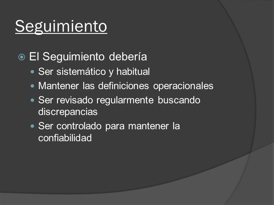 Seguimiento El Seguimiento debería Ser sistemático y habitual Mantener las definiciones operacionales Ser revisado regularmente buscando discrepancias Ser controlado para mantener la confiabilidad