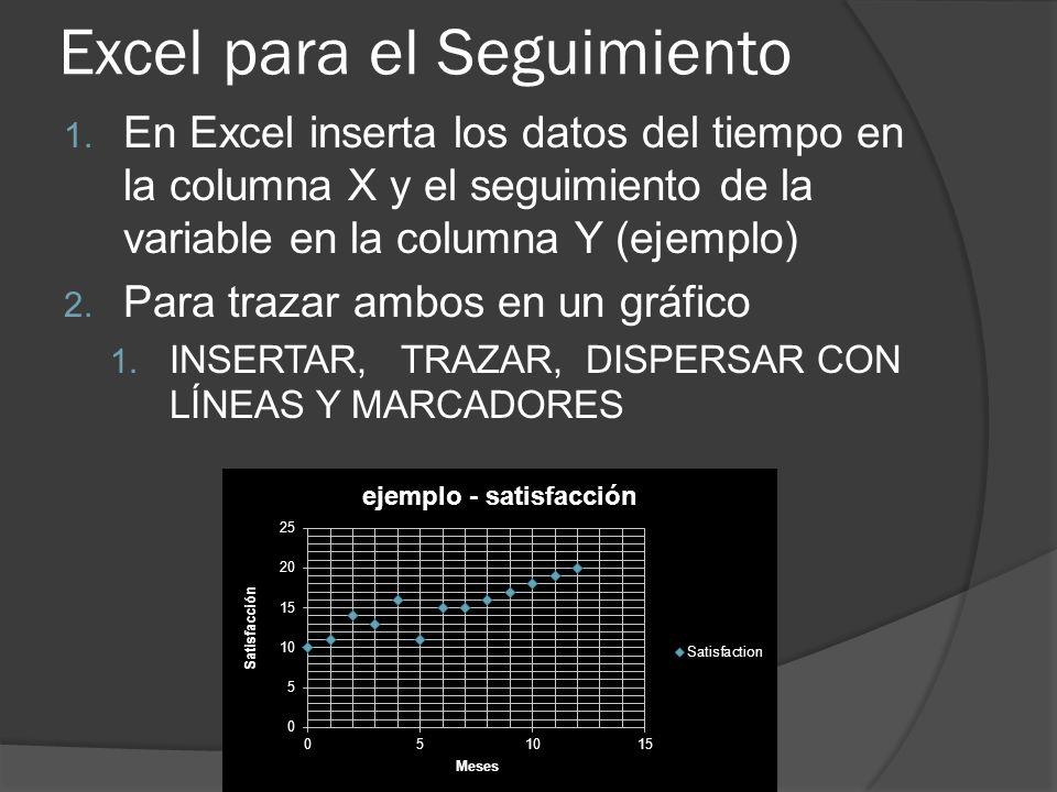 Excel para el Seguimiento 1.