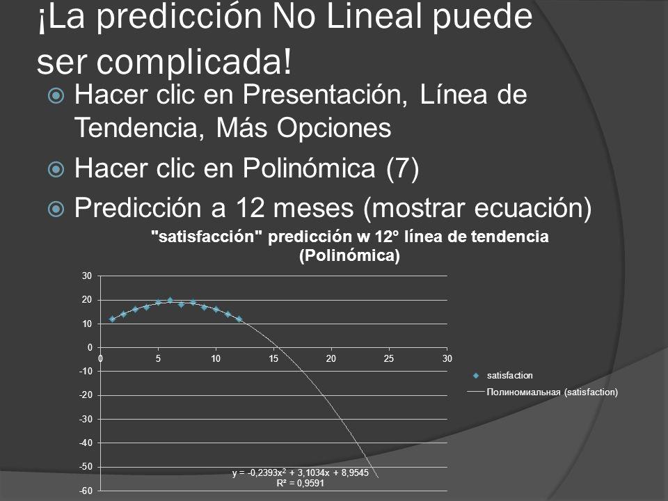 ¡La predicción No Lineal puede ser complicada.