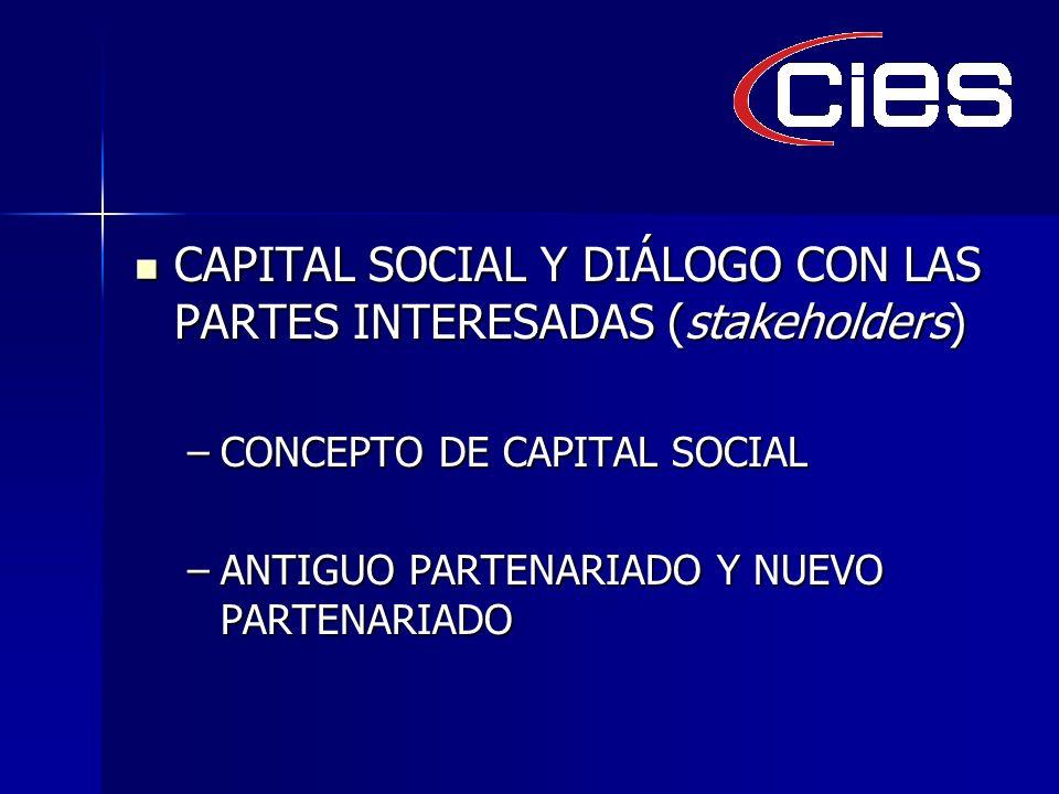 CAPITAL SOCIAL Y DIÁLOGO CON LAS PARTES INTERESADAS (stakeholders) CAPITAL SOCIAL Y DIÁLOGO CON LAS PARTES INTERESADAS (stakeholders) –CONCEPTO DE CAPITAL SOCIAL –ANTIGUO PARTENARIADO Y NUEVO PARTENARIADO