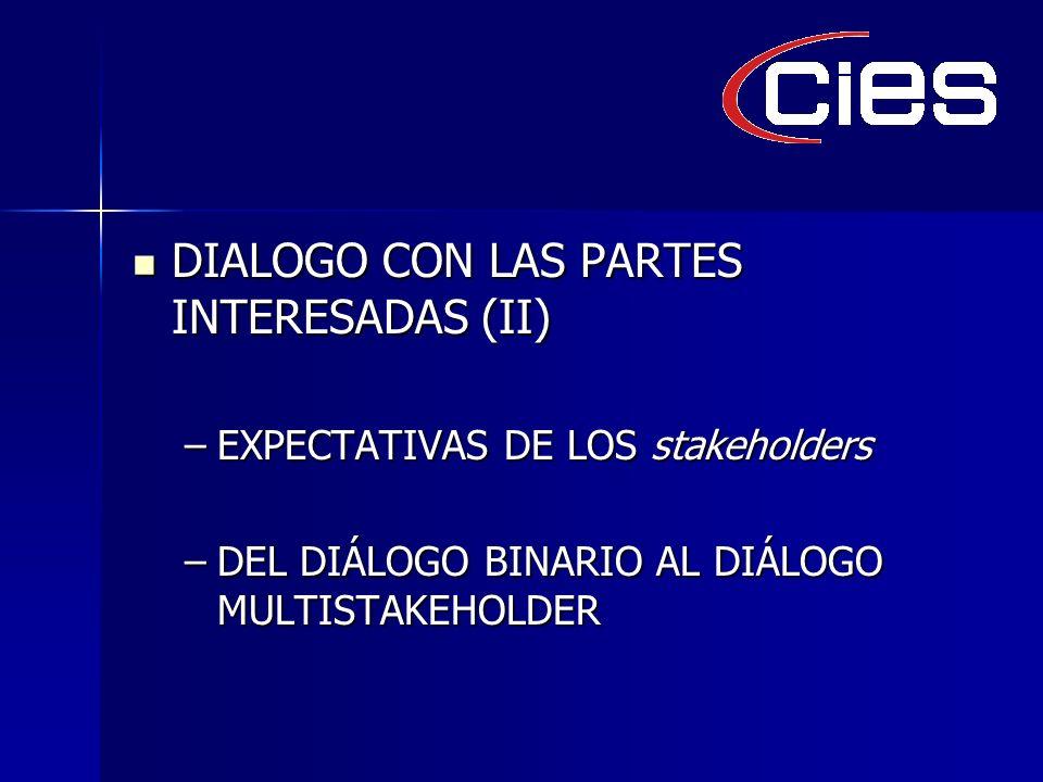 DIALOGO CON LAS PARTES INTERESADAS (II) DIALOGO CON LAS PARTES INTERESADAS (II) –EXPECTATIVAS DE LOS stakeholders –DEL DIÁLOGO BINARIO AL DIÁLOGO MULTISTAKEHOLDER