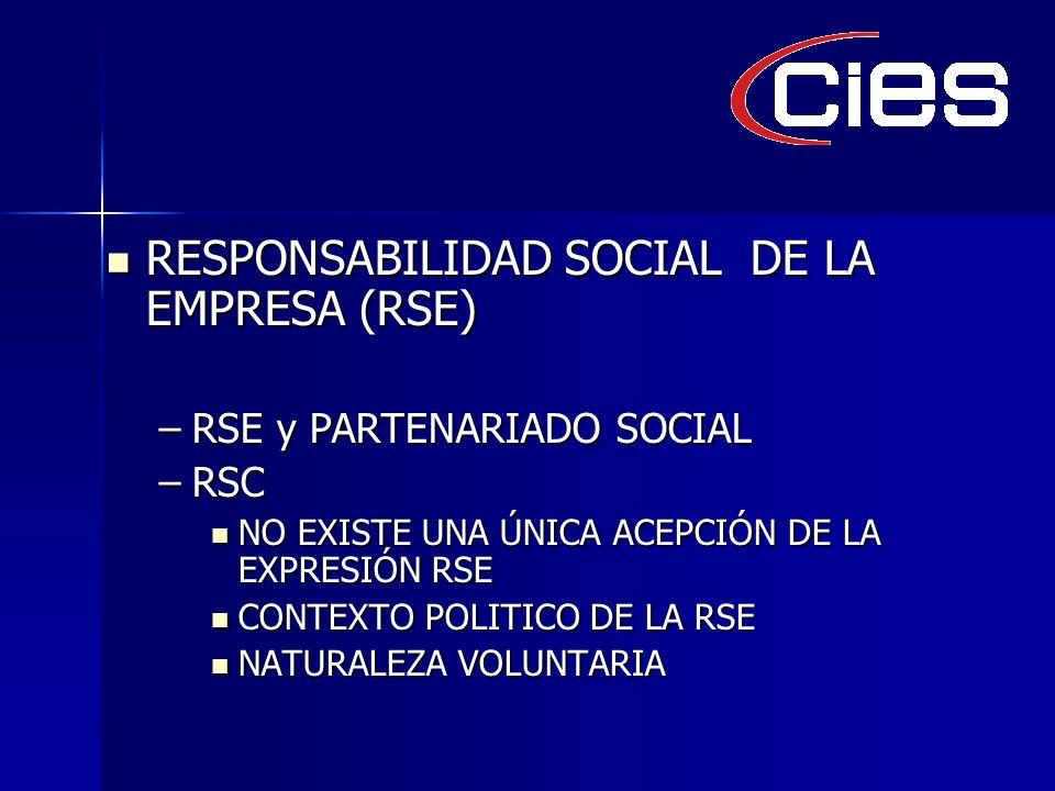 RESPONSABILIDAD SOCIAL DE LA EMPRESA (RSE) RESPONSABILIDAD SOCIAL DE LA EMPRESA (RSE) –RSE y PARTENARIADO SOCIAL –RSC NO EXISTE UNA ÚNICA ACEPCIÓN DE LA EXPRESIÓN RSE NO EXISTE UNA ÚNICA ACEPCIÓN DE LA EXPRESIÓN RSE CONTEXTO POLITICO DE LA RSE CONTEXTO POLITICO DE LA RSE NATURALEZA VOLUNTARIA NATURALEZA VOLUNTARIA