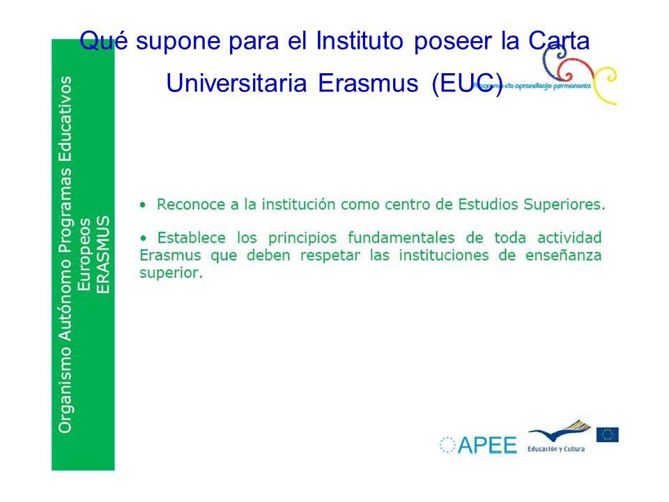 Qué supone para el Instituto poseer la Carta Universitaria Erasmus (EUC)
