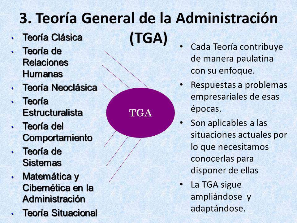3. Teoría General de la Administración (TGA) Cada Teoría contribuye de manera paulatina con su enfoque. Respuestas a problemas empresariales de esas é