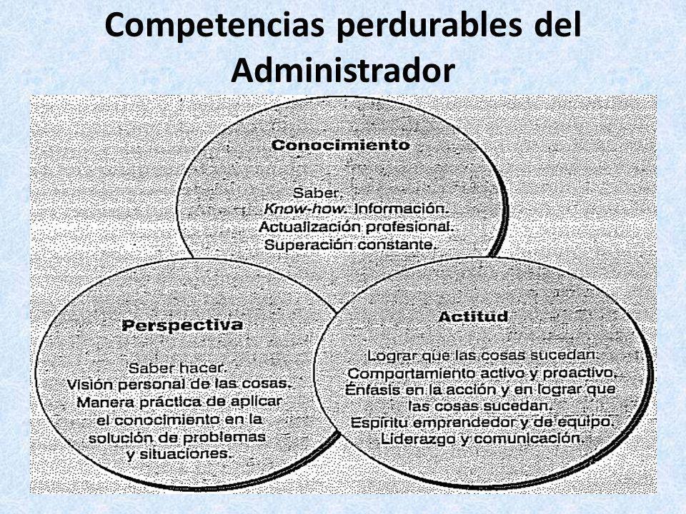 Competencias Personales del Administrador