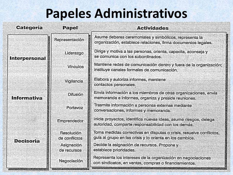 Papeles Administrativos (Mintzberg)